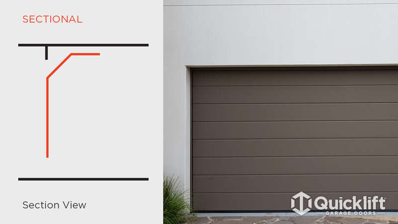 The Different Types of Garage Doors